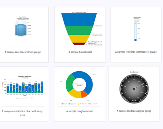 10 Best Jquery Graph Chart Libraries With Demo Comparison Table