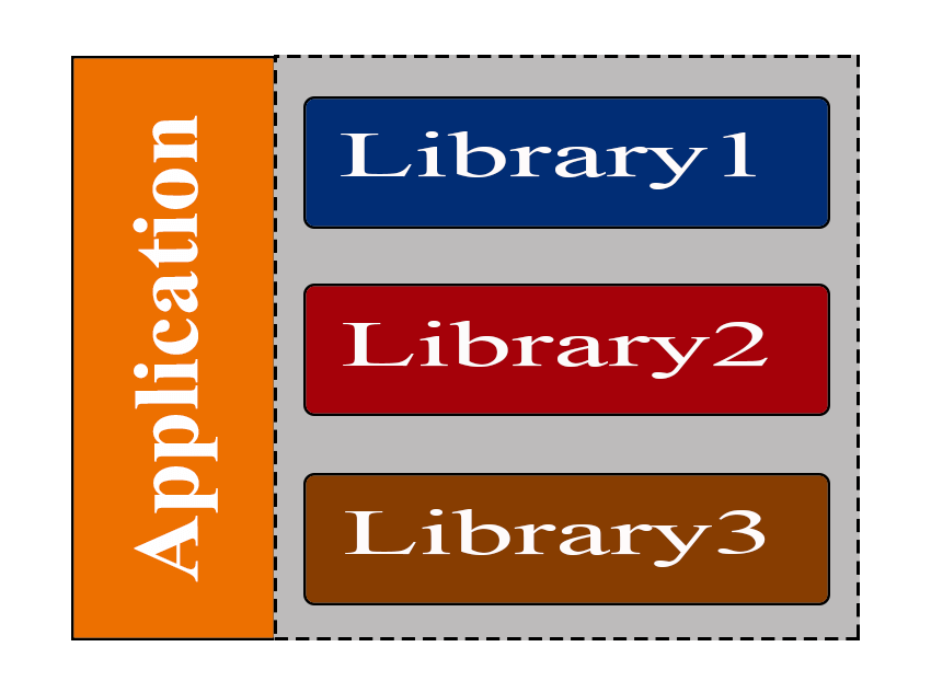 library-arch
