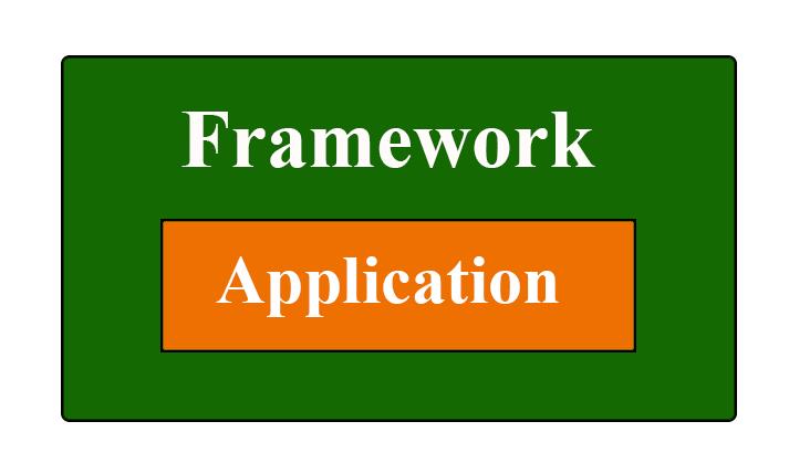 framework-arch